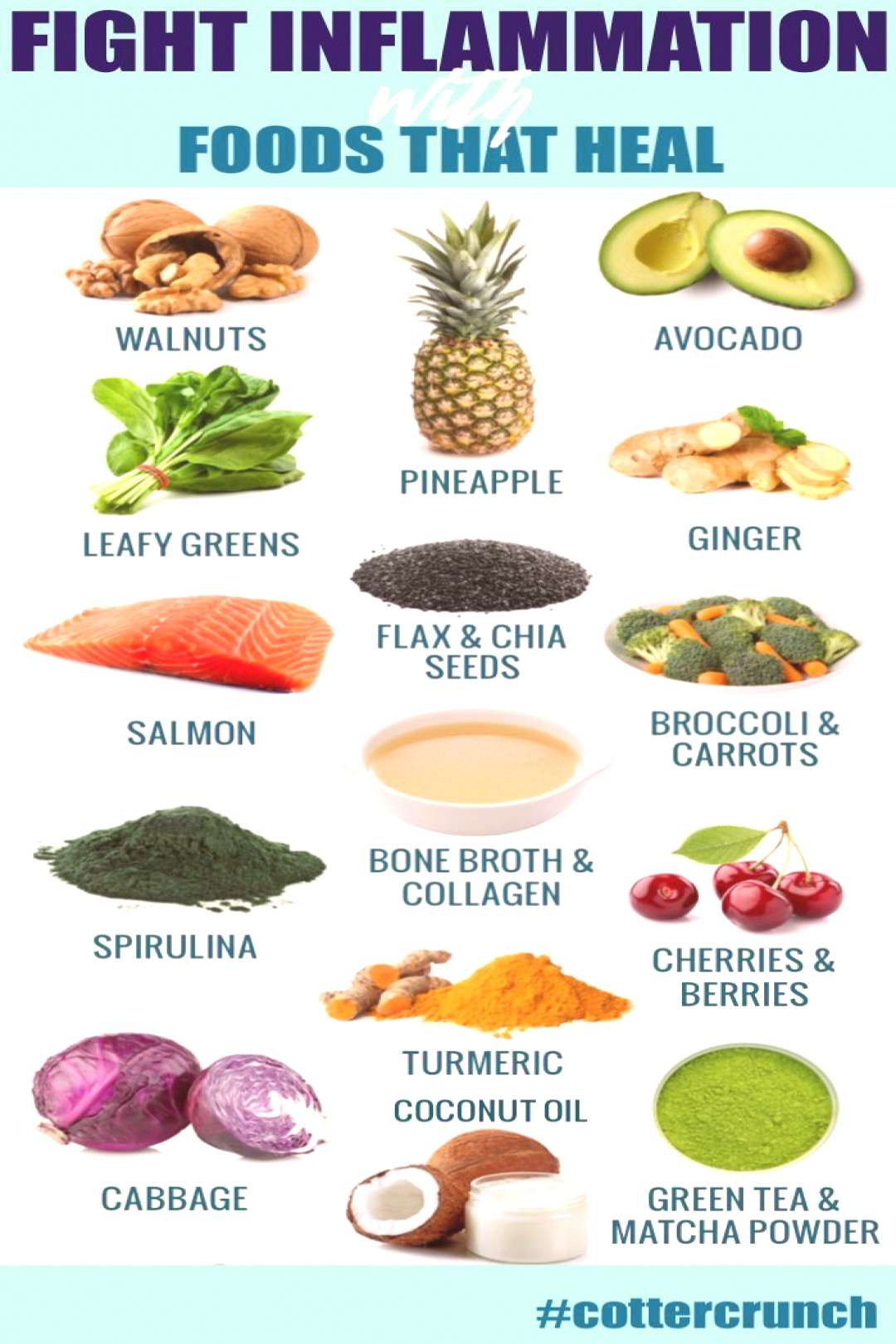Anti-Inflammatory Diet Meal Plan - Intro / RESET | Cotter Crunch -