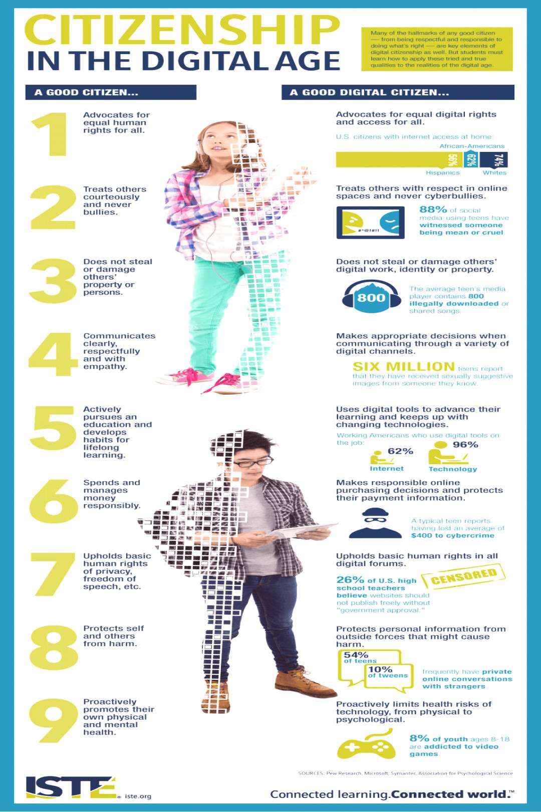 Citizenship in the Digital Age Infographic - e-Learning Infographics