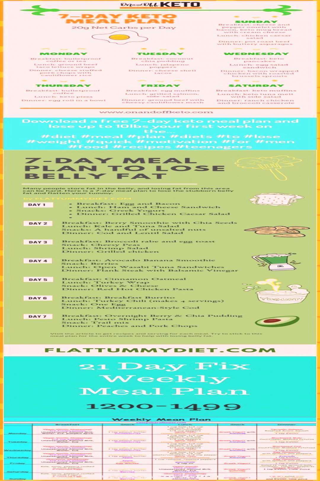 Download a free 7-day keto meal plan and lose up to 10lbs your first week on the...
