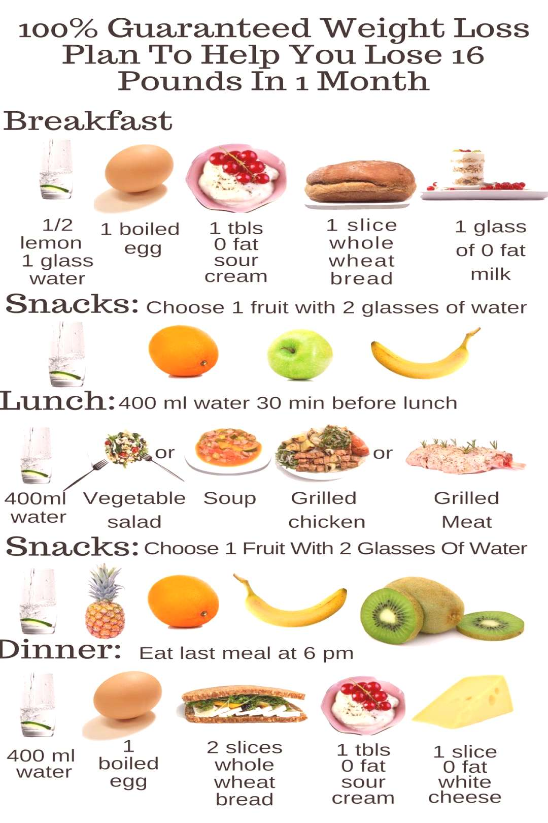 How To Lose Weight Fast - A Proven 3 Week Diet,Baking Healthy Healthy at restaurants Healthy benefi