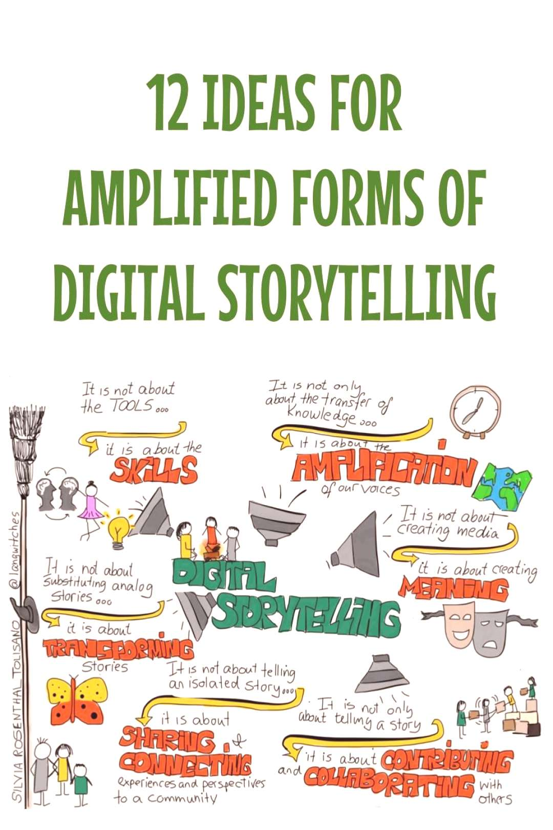 Storytelling is directly related to Documenting Learning, a way to tell our own learning story. Amp