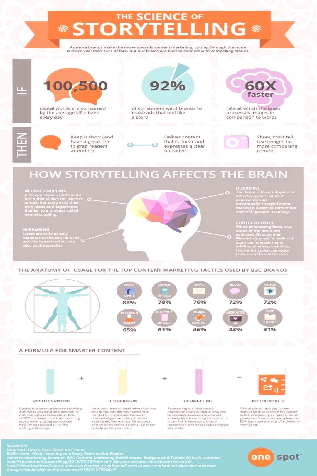 The 7 Best Storytelling Infographics You Need to Check Out Now