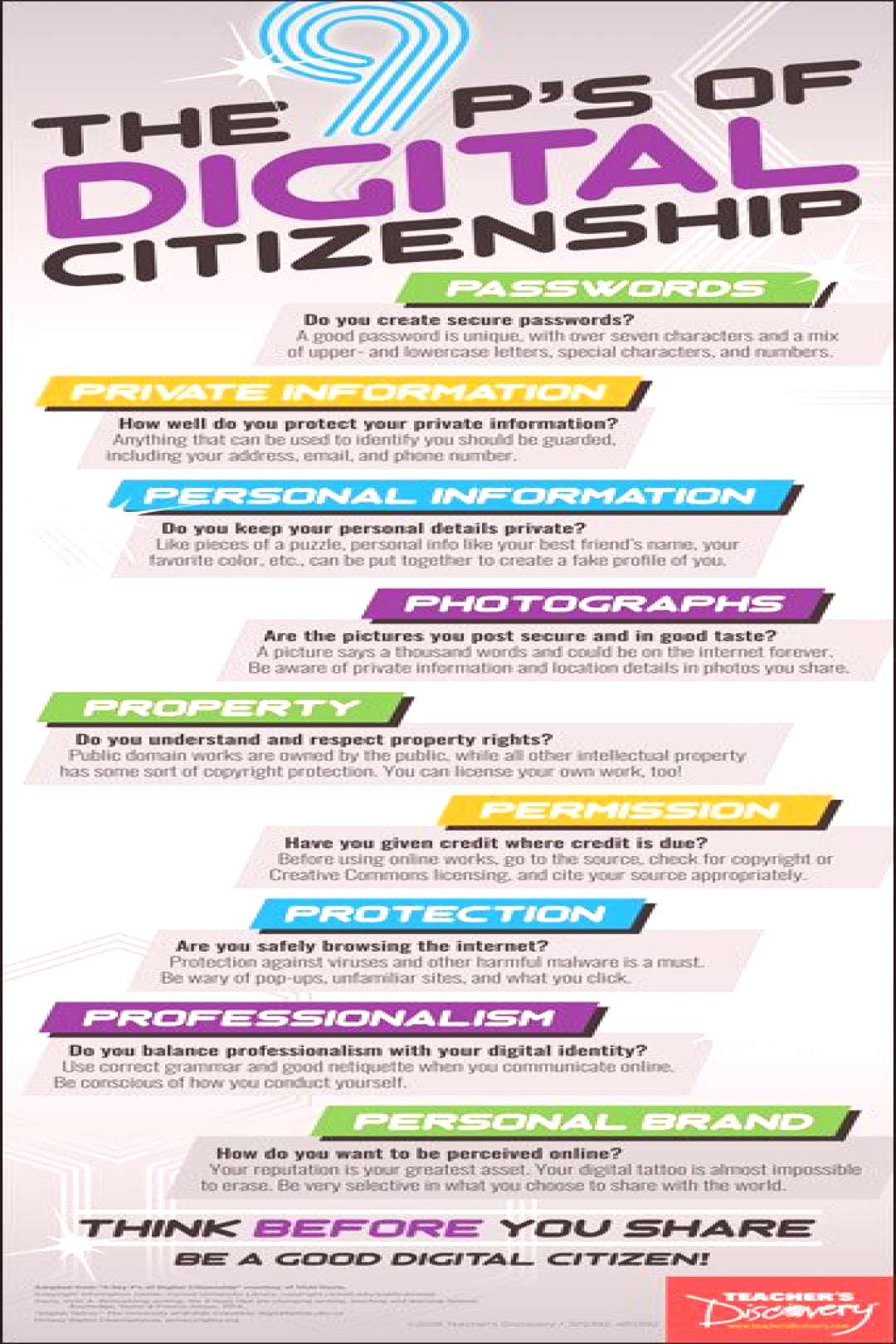 The 9 Ps of Digital Citizenship Skinny Poster