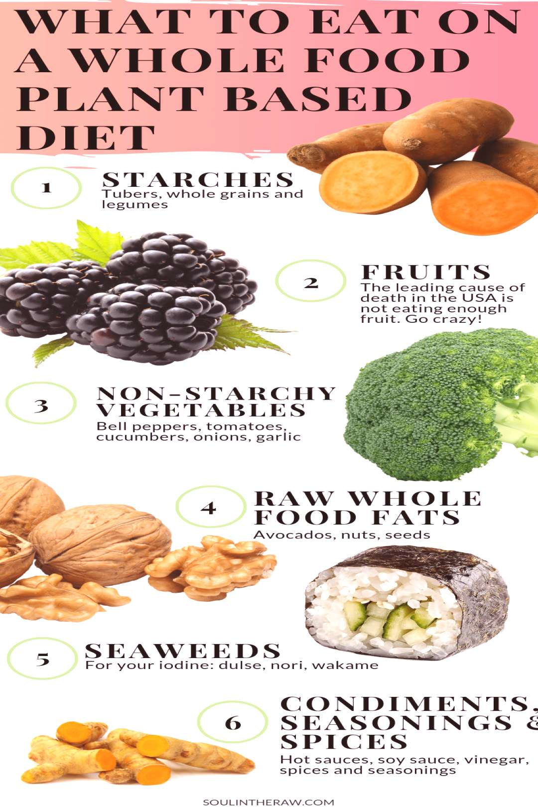 What to eat on a whole food, plant based diet - What to eat on a whole food, plant based diet if y